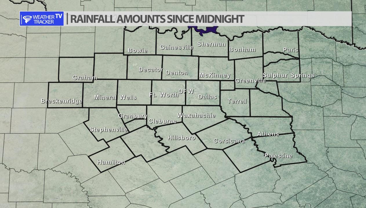 Live Rainfall Amounts